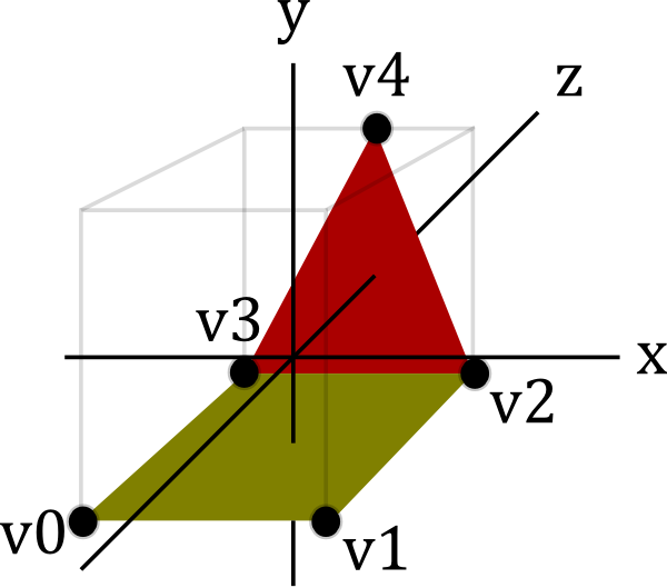 Red Triangle & Yellow Square